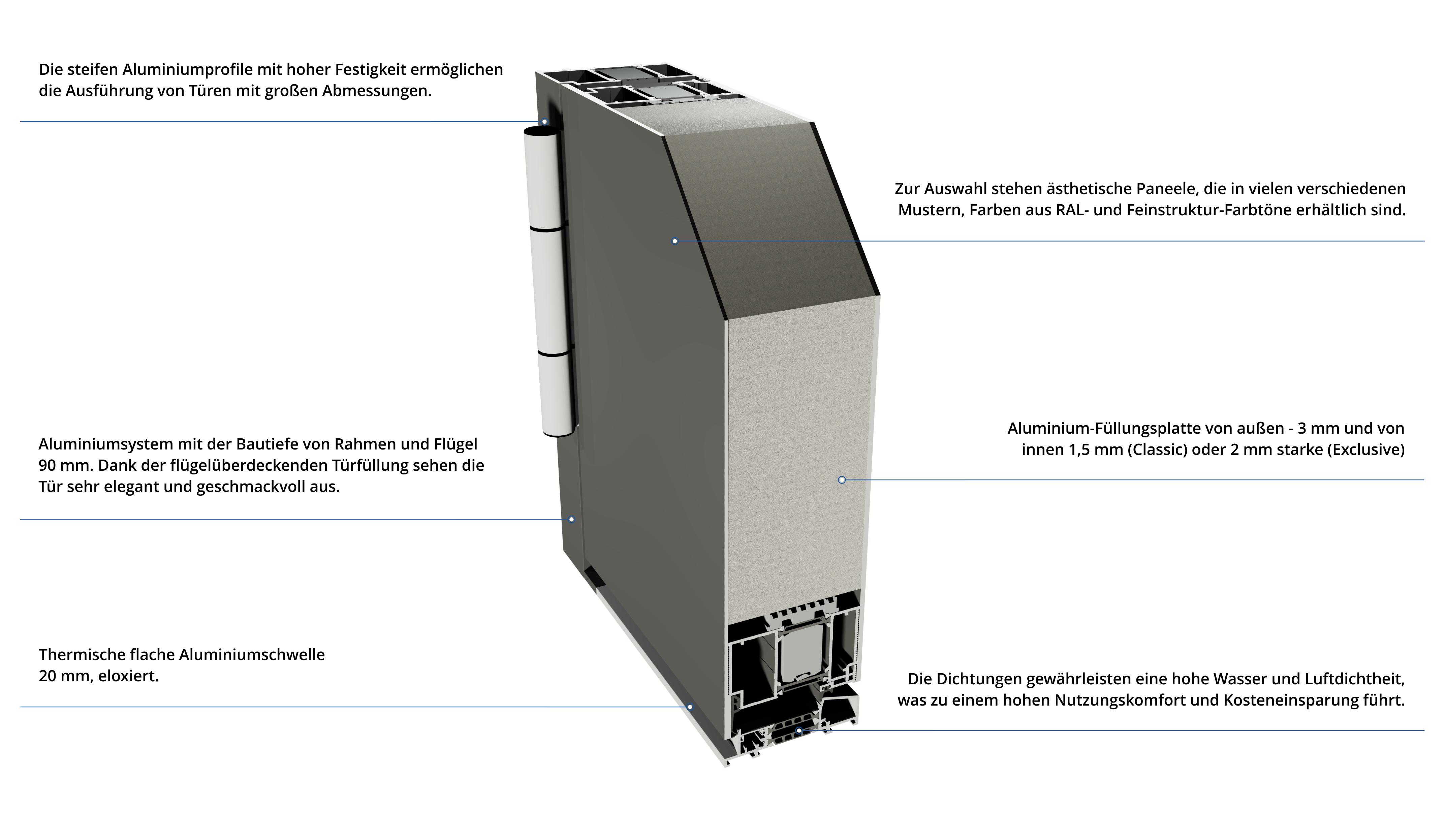 Top LuxThermo 90 – ProfilNET ZZ75